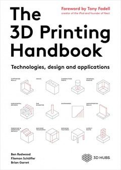 2019 3D Printing Technology Guide – 10 Types of 3D Printers