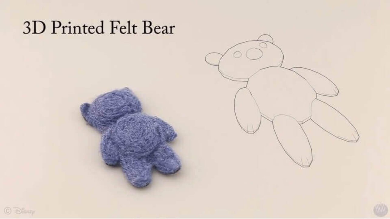 Featured image of Printing cuddly teddy bears