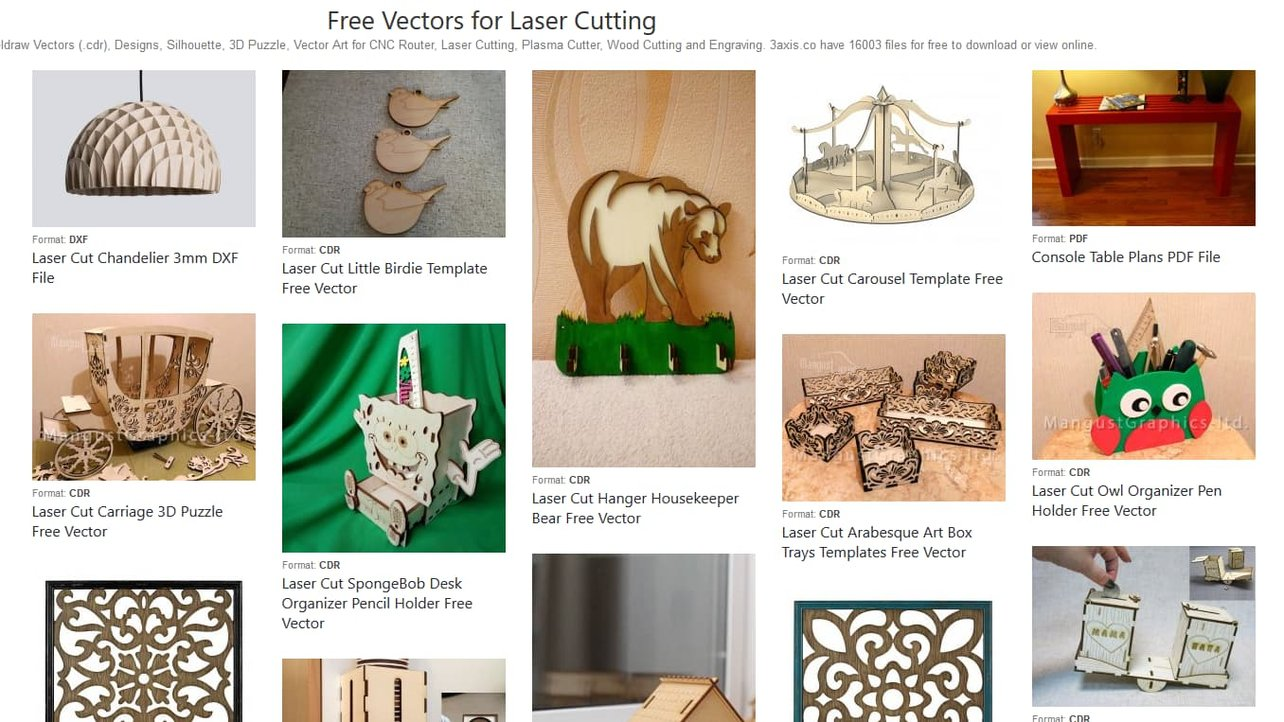 Cnc Dxf Files The 5 Best Sources For Great Designs All3dp