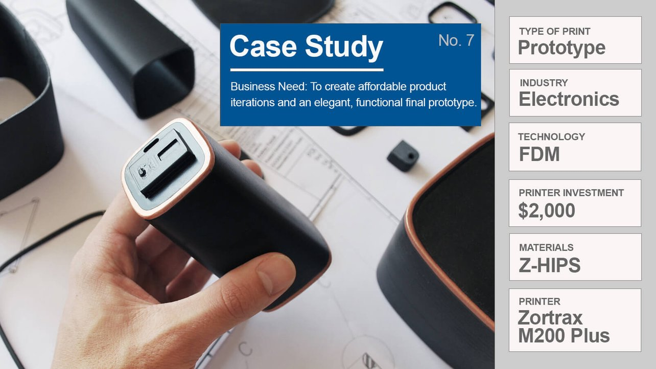 Featured image of Case Study: Bring Your Inventions to Life