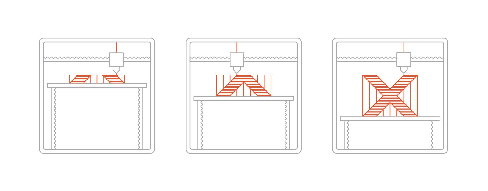 guia de tecnologias de impresion 3d tipos de impresoras 3d