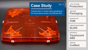 Featured image of Pozzetta & Craftbot Tackle 3D Printing for Cleanroom Environments