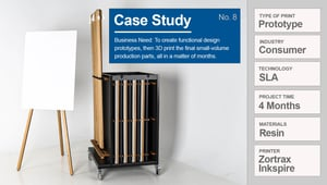 Featured image of Case Study: 3D Printing For Prototype & Production
