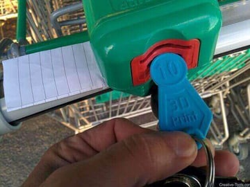 Image of 10 Things Worth Printing with a 3D Printing Service: Shopping Cart Token