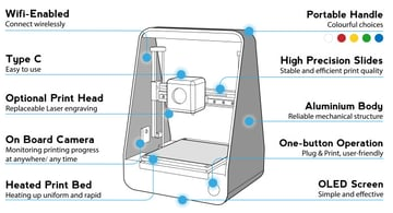 Image of Migo 3D Printer: Review the Technical Specifications