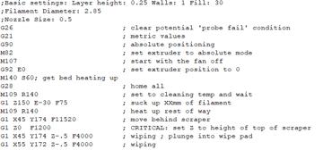 A G-code script.