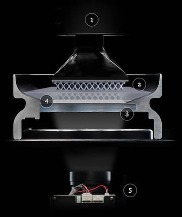 This is Carbon3D's DLP printer, which uses a special oxygen-permeable window to improve speed.