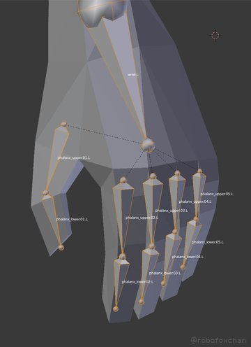 A hand with named bones and a rig.