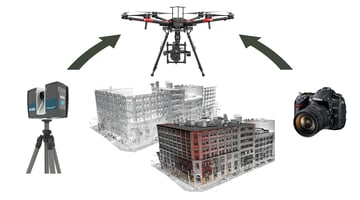 A drone can perform both LIDAR and photogrammetry.