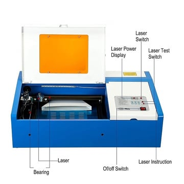 The important components of a K40 machine