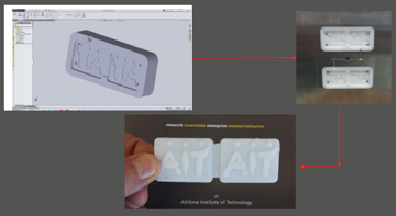 The process of 3D printing an injection mold