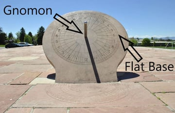 Learn the two important aspects of a sundial