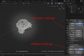 Adding children increases the density