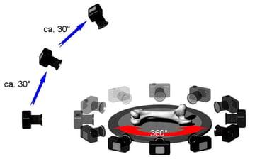 2019 Best 3D Scanners (Summer Update) | All3DP