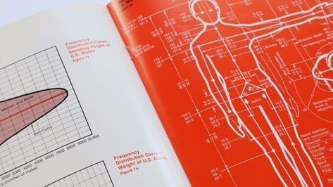 Featured image of Kickstarter Campaign to Reissue Humanscale Design Guide