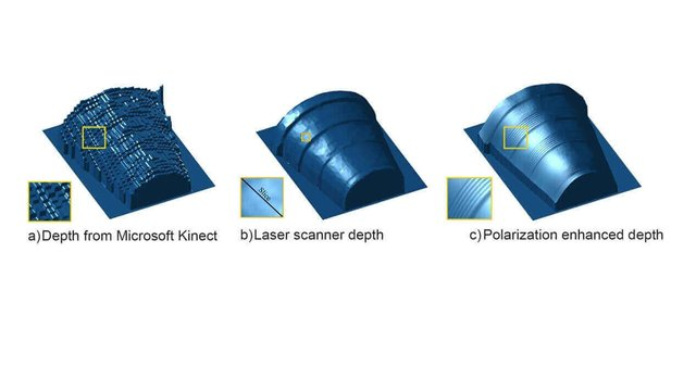 Featured image of MIT Just Made Cheap 3D Scanners 1000 Times Better