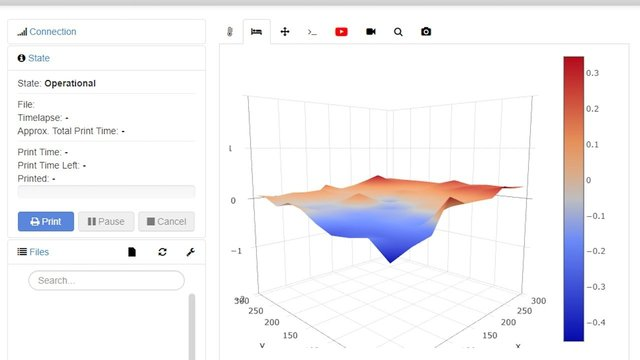 Featured image of OctoPrint Bed Level Visualizer: All You Need to Know