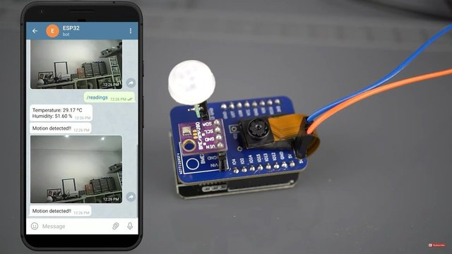 Featured image of Best Esp32-Cam Projects in 2021