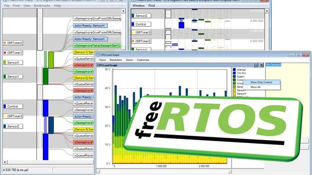 Featured image of Real-Time Operating System (RTOS): A Simple Guide
