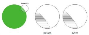 Round, smooth surfaces instead of visible layers: the theory (source: kickstarter)