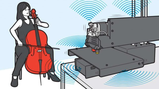 Featured image of 3D Printing in the Music Classroom