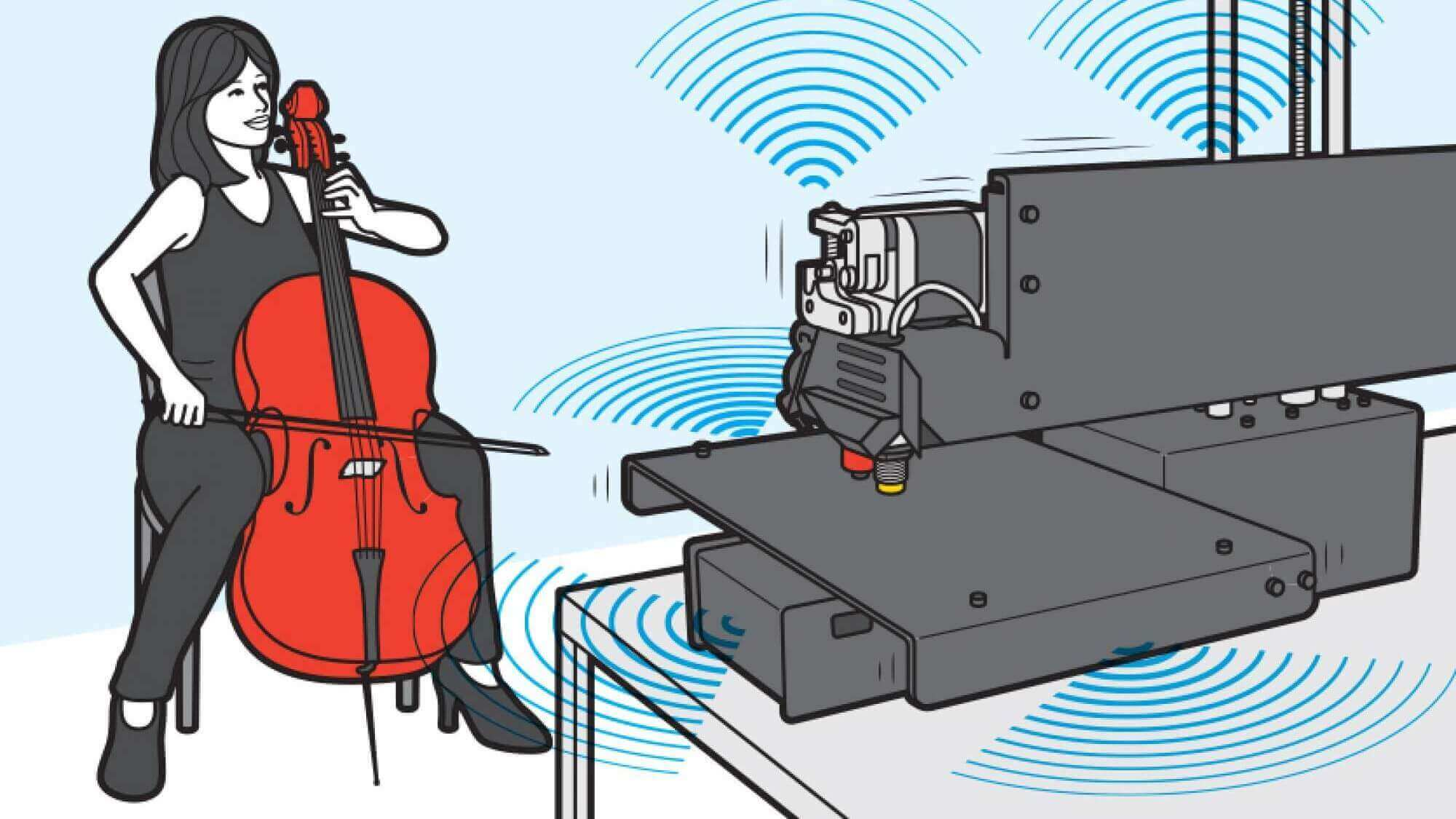 3D Printing in the Music Classroom | All3DP