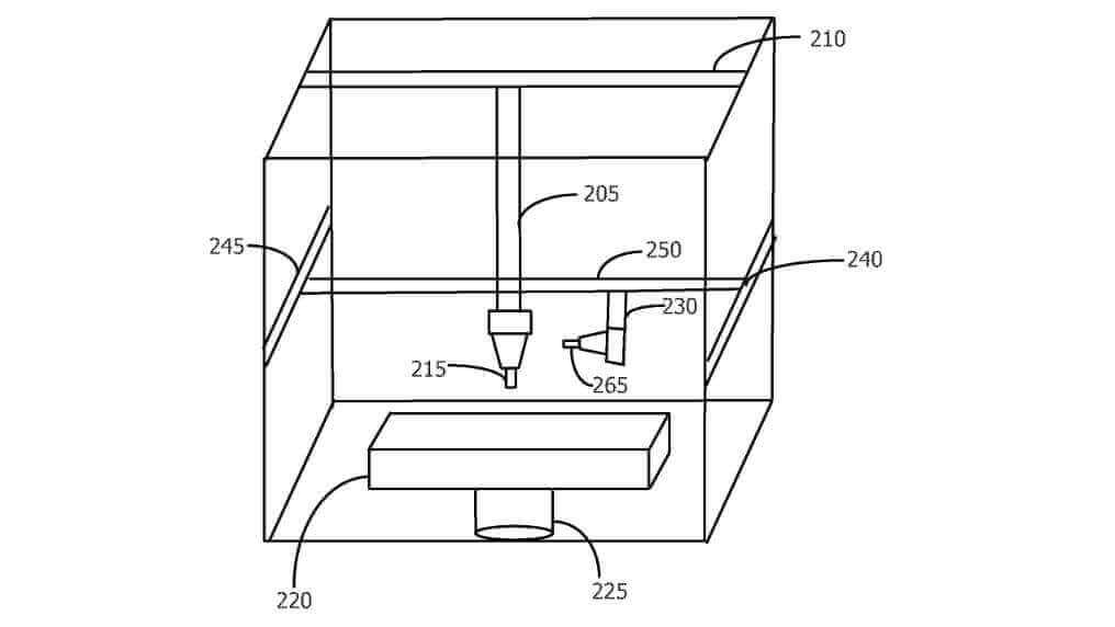Apple has Filed a Patent for a Full Color 3D Printer | All3DP