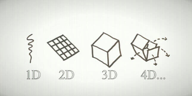 Image of 4D Printing: How Does 4D Printing Work?