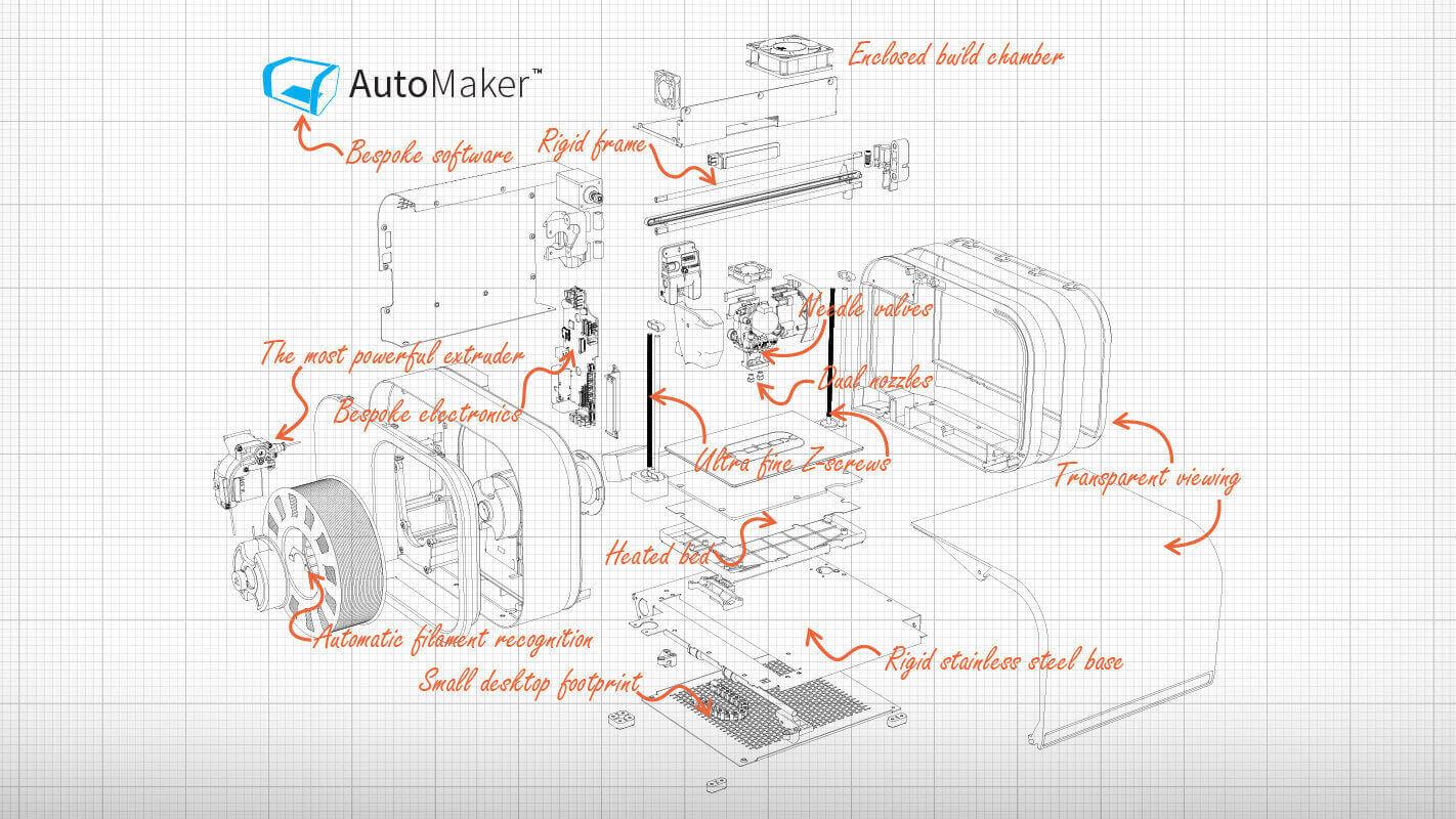The Future is Modular: Chris Elsworthy Shares Robox Roadmap | All3DP