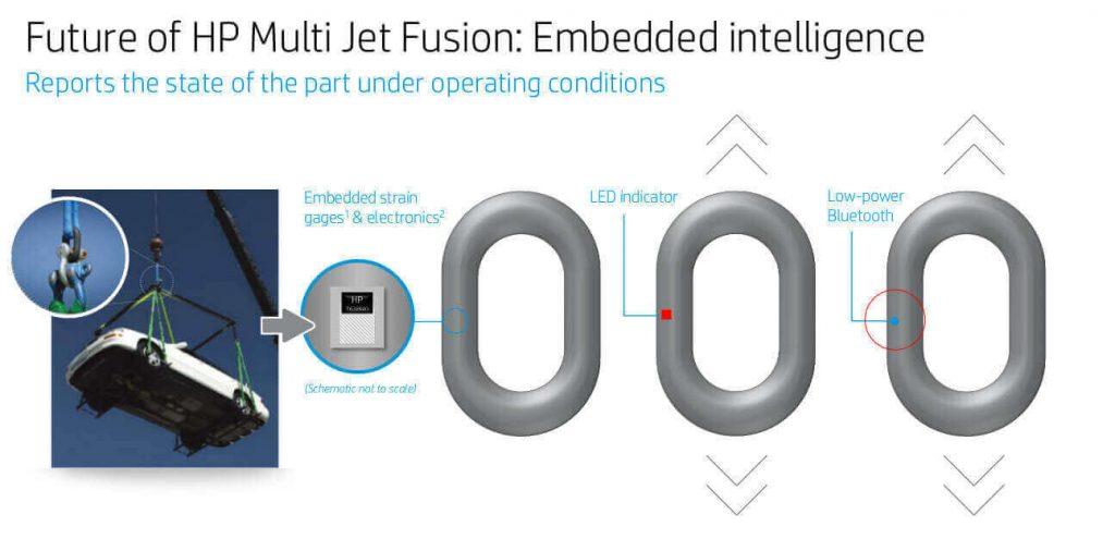 multi jet fusion
