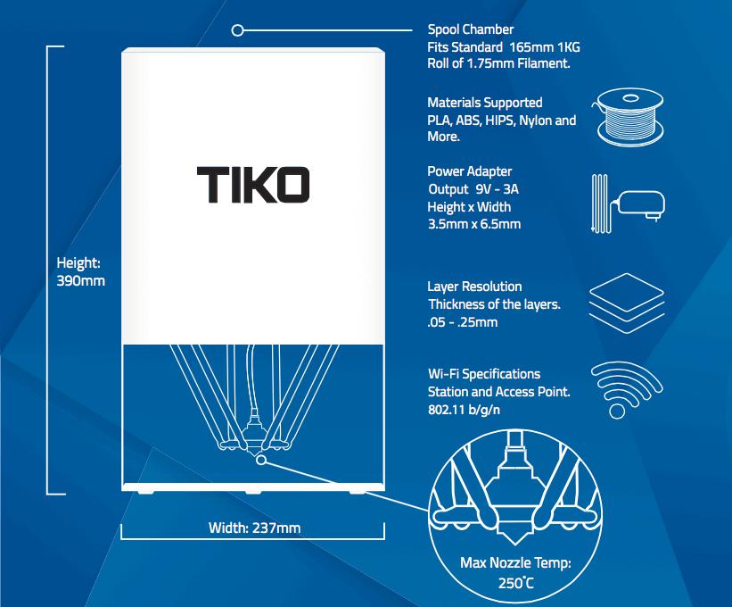 Excerpt of the Tiko 3D Quick Start Guide (image: Tiko 3D)