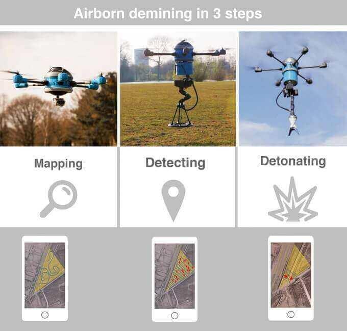mine kafon drone