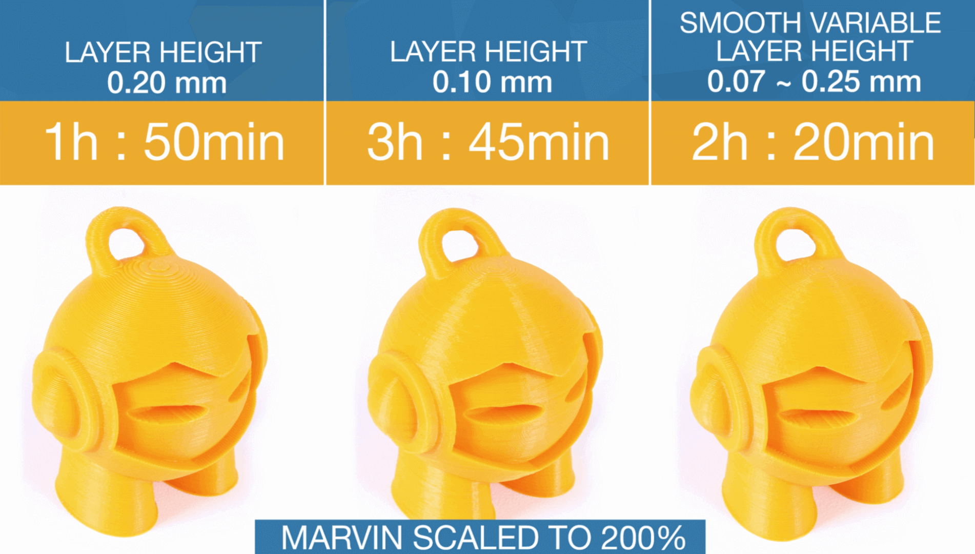 Slic3r Prusa Edition Unveils Smooth Variable Layer Height