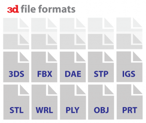 4 Most Common 3D Printer File Formats in 2019 | All3DP