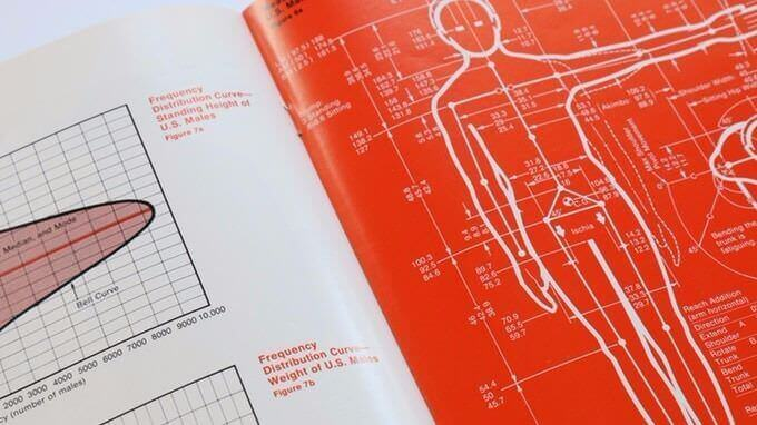 Kickstarter Campaign to Reissue Humanscale Design Guide | All3DP