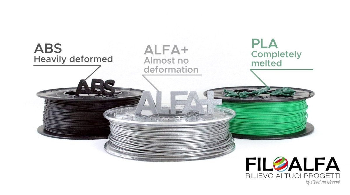 FiloAlfa Merges Best of ABS & PLA Qualities with Launch of ALFA+ Filament | All3DP