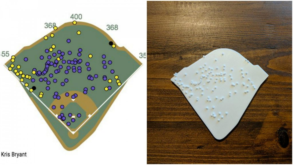Spray chart of Kris Bryant's base hits overlaid at Wrigley Field