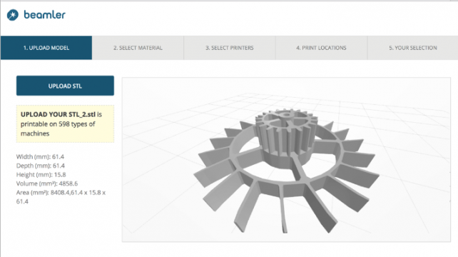 Featured image of 3D Printing Software company Beamler Acquires Printr