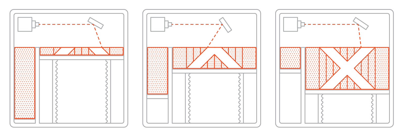 types of 3d printer