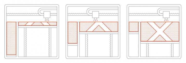 Image of 3D Printing Price Report 2018: Binder Jetting
