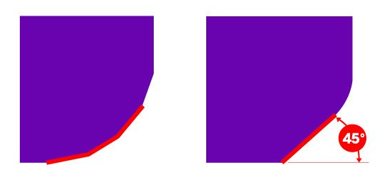 Left : A gradually rounding edge which requires support Right: Chamfered edge which can be printed without 3D printing support structures (source: Rigid Ink)