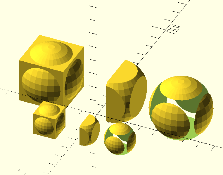 Perfect re-scaling with a parametric design