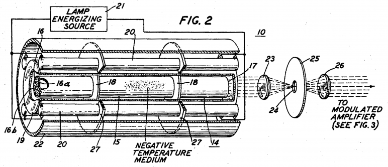 Image from the original laser patent, filed by Bell Laboratories