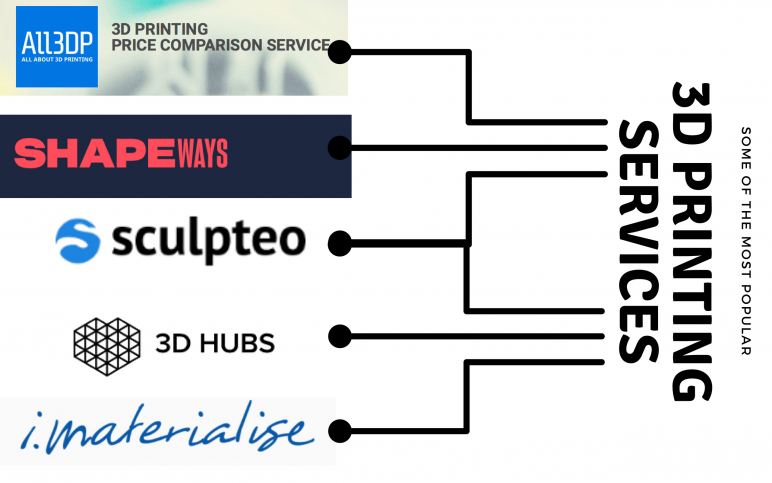 Logo's of 3D printing services mentioned in this paragraph
