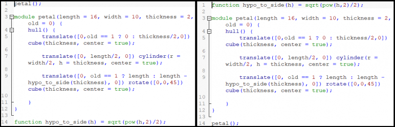 Both sets of code produce the same result!