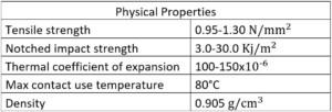 polypropylene physica properties