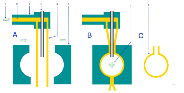 A simple diagram of the molding process.