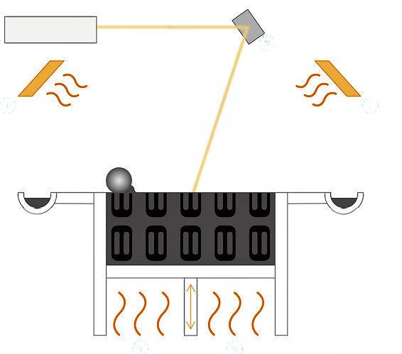 A diagram showing the basics of SLS printing.