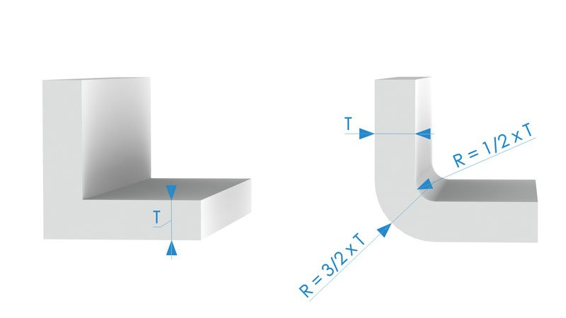 A diagram indicating the internal and external radii of a rounded corner.