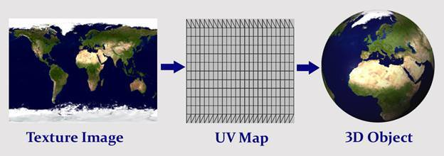 Applying a world texture to a UV map.